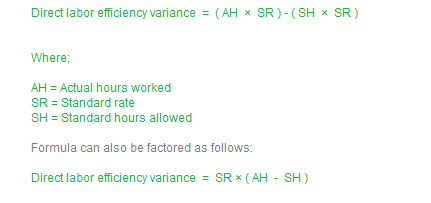 direct-labor-efficiency-variance-formula