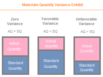 price-variance-exhibit