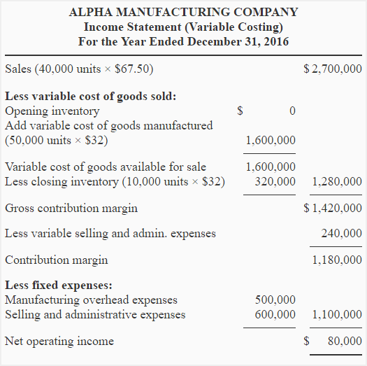 Exercise2 Variable costing income statement Reconciliation of – Contribution Income Statement