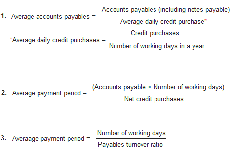 average-payment-period-formula
