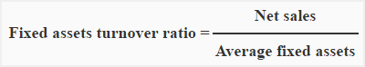 fixed-assets-turnover-ratio-img1