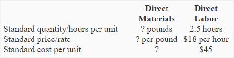 problem-4-scava-img1