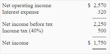 times-interest-earned-ratio-img2