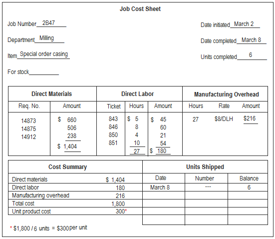 Job cost sheet - explanation and example | Accounting for Management