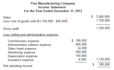 Comprehensive Example Of Job Order Costing System