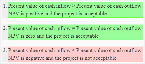 6 recompute the net present value of the project based on the cost of capital you found do you still 6 present value chapter 5 present value problems 51 present value [3] you are given the following prices p t today for receiving risk free payments t periods from now t = 1 2 3.
