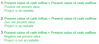 positive-negative-zero-net-present-value