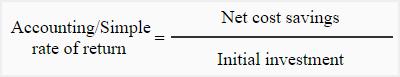 accounting-rate-of-return-method-img2