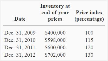 dollar-value-lifo-method-img2