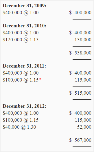 dollar-value-lifo-method-img4