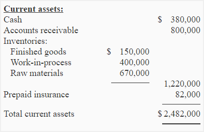 Exercise1 Current assets section of the balance sheet – Prepare Balance Sheet