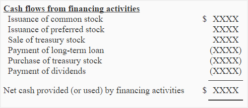 Financing Activities Section Of Statement Of Cash Flows