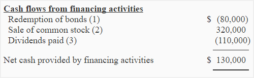 financing-activities-section-img3