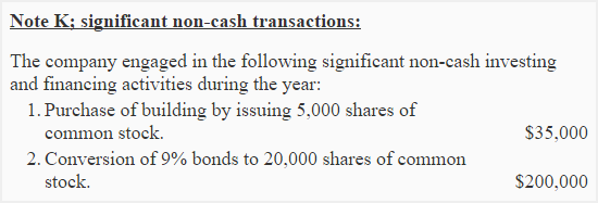 non-cash-investing-and-financing-activities-img2