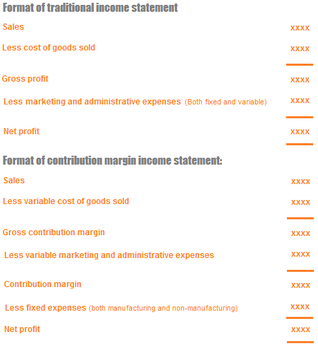 Contribution margin income statement - Accounting for Management