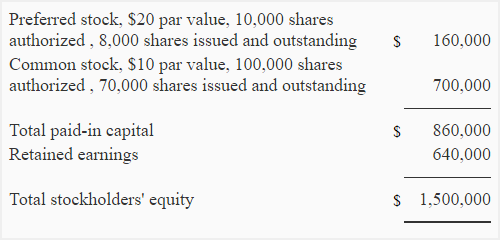 Definition of Preferred Stock