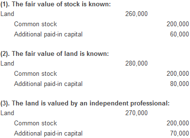 the book value of an asset is