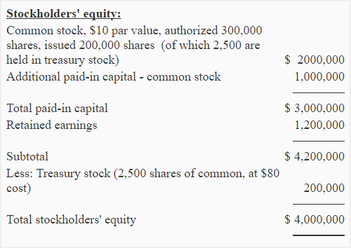 What is Par Value of Stock?