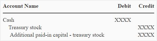 treasury-stock-cost-method-img3
