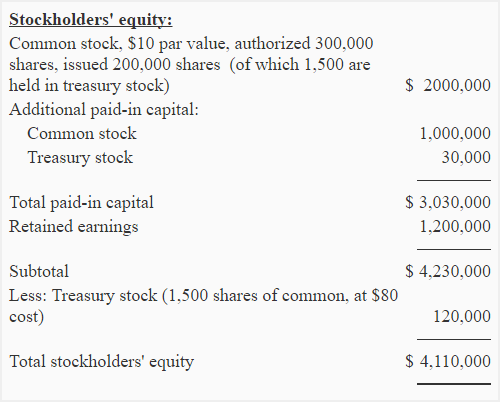 Additional paid in capital stock options balance sheet