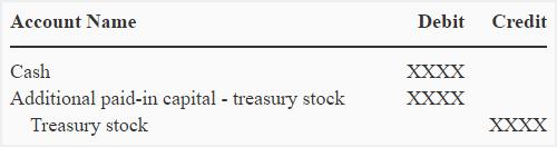 treasury-stock-cost-method-img6