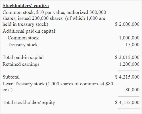 treasury-stock-cost-method-img8