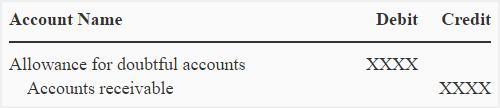 uncollectible-accounts-allowance-method-img2
