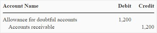 uncollectible-accounts-allowance-method-img4