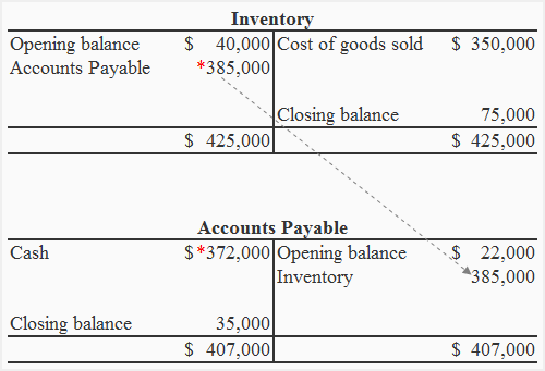exercise 5 cash paid to suppliers t accounts approach