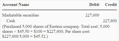 purchasing-marketable-securities-img2