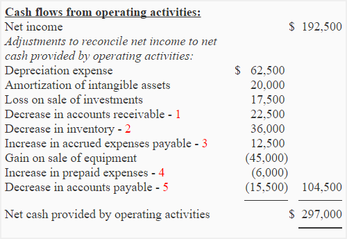 cash flow account