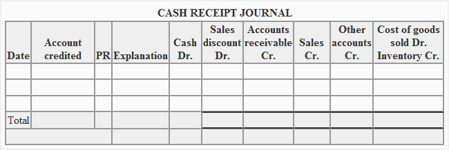 cash receipts journal explanation format example accounting