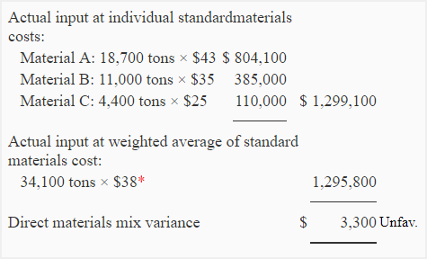Direct material mix variance - explanation, formula and example