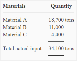 Direct material yield variance - explanation, formula