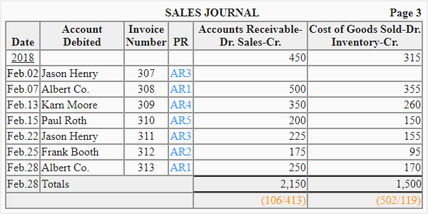 sales journal explanation format example accounting for management