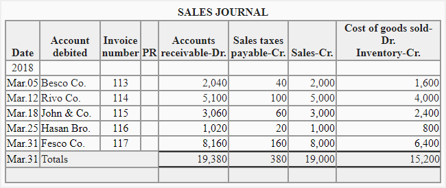 view expenses in the general ledger servicenow docs