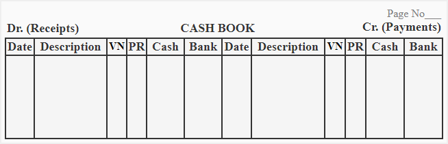 Double Column Cash Book Explanation Format Example Accounting For Management