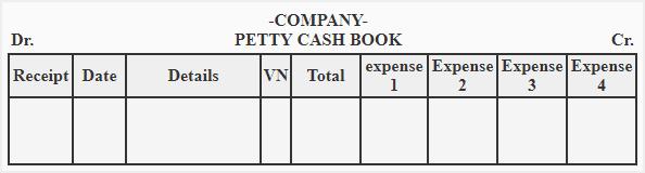 petty cash ledger