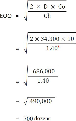 Economic order quantity (EOQ) - definition, explanation