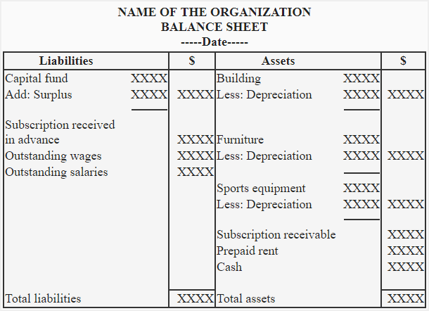 balance sheet of non trading concerns accounting for management